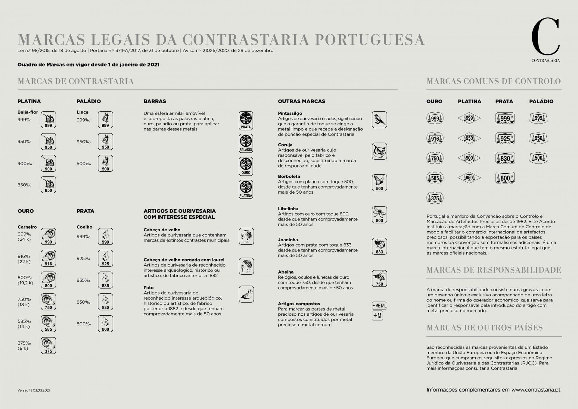 Marcas legais da Contrastaria Portuguesa