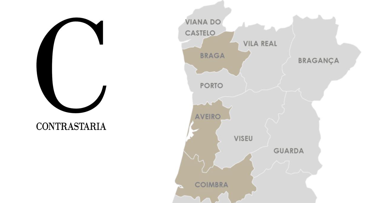 Mapa Braga, Coimbra, Aveiro